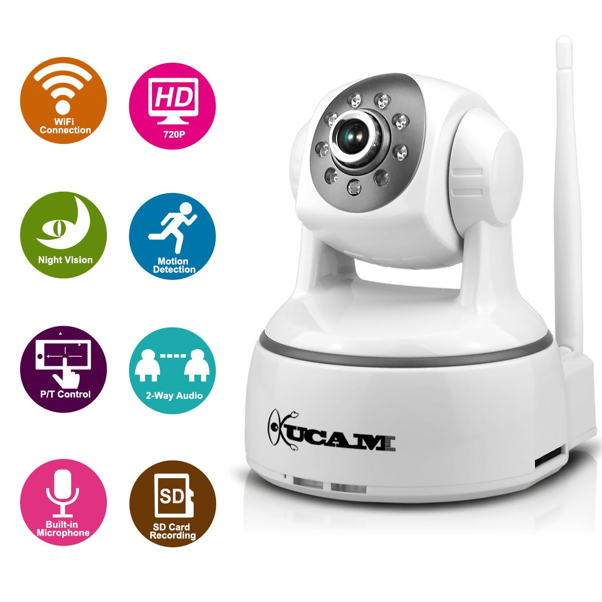 WiFi IP Camera, KUCAM HD Wireless Home Security Surveillance/Baby Video Monitor Nanny Cam, 720P, 2-Way Audio, Night Vision, Motion Detect & Alerts