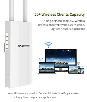 Outdoor WiFi Range Extender, Comfast High Power 300Mbps 2.4GHz Wi-Fi Signal Booster, AP Repeater/Wireless Access Point/Router Extending WiFi to Whole Home and Garden
