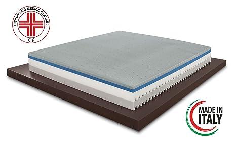 Materassimemory.eu Top Air Matelas en mousse viscoélastique pour lit double, avec housse en aloe vera, 170 x 190x H 25cm