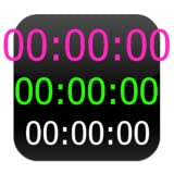 Stopwatch and Timer ~ L.droid