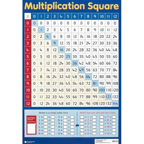 Multiplication Square (Wall Chart): Amazon.co.uk: Schofield & Sims Ltd ...
