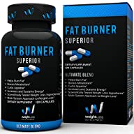 Weight Loss Development – Fat Burner – Diet Pills – BEST BUY – 120 Capsules
