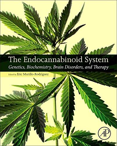 Buy Endocannabinoid System Now!