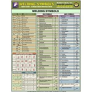 Welding Symbols Laminated Quick Card