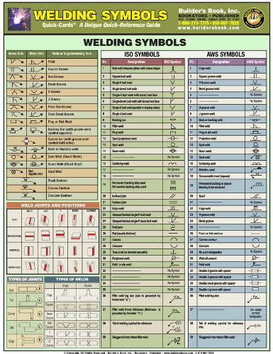 Welding Symbols Laminated Quick Card