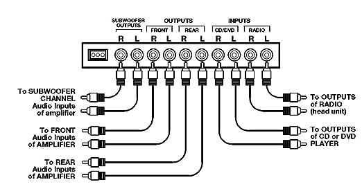汽车均衡器音频4波段2通道前置放大器低音控制老板新