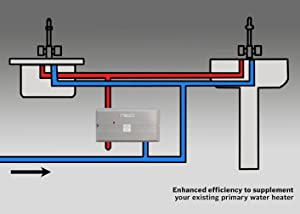Bosch Electric Tankless Water Heater - Eliminate Time for Hot Water - Easy Installation (Tamaño: 12 kW)