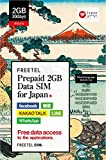 FREETEL Prepaid SIM for JAPAN (2GB Data SIM (micro))