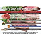 Meat Temperature Magnet Guide