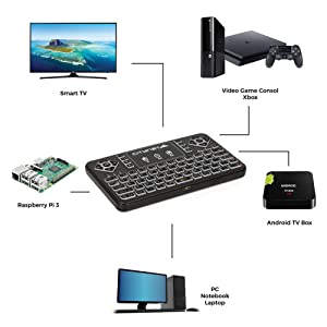 Mini Wireless TV Keyboard and Touchpad Mouse Combo with LED Backlit, 2.4Ghz USB RF Handle Control for Android TV Box, Windows PC, HTPC, IPTV, Raspberry Pi, 360, PS3, PS4, by Citynet (Square) (Color: Square)