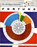 img - for Fortune Magazine JULY 1961 book / textbook / text book