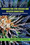 Cannabis for Lyme Disease & Related Conditions: Scientific Basis and Anecdotal Evidence for Medicinal Use