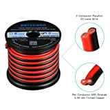BNTECHGO 12 Gauge Flexible 2 Conductor Parallel Silicone Wire Spool Red Black High Resistant 200 deg C 600V for Single Color LED Strip Extension Cable Cord,Model,Lead Wire 25ft Stranded Copper Wire