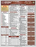 Laminated Quick-Card: Construction Estimating - Masonry Estimating. full-color, 4-page