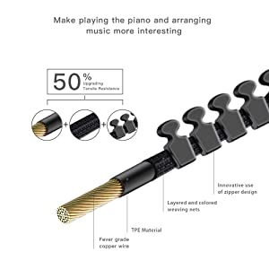 Midi Cable to Usb, Zipper Design Midi Interface for Keyboard with Double-layer Circuit Board,Fever Grade Copper Wire, the Latest Chip,TPE Material(5.6