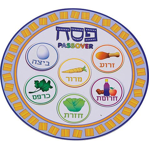 Passover Magnetic Seder 7in Plate - 1