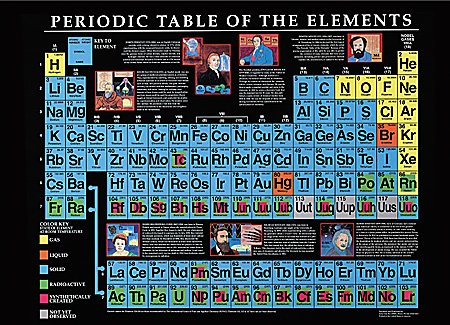 82 Periodic Table Of The Intoxicants Poster Table Intoxicants Of