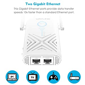 WAVLINK 1200Mbps Dual Band Wi-Fi Extender, Wireless Repeater Range Extender with 2 Gigabit Ethernet Port, 4 x 5DBi Antennas Signal Wi-Fi Booster Repeater/Router/AP Mode,Plug and Play, WPS