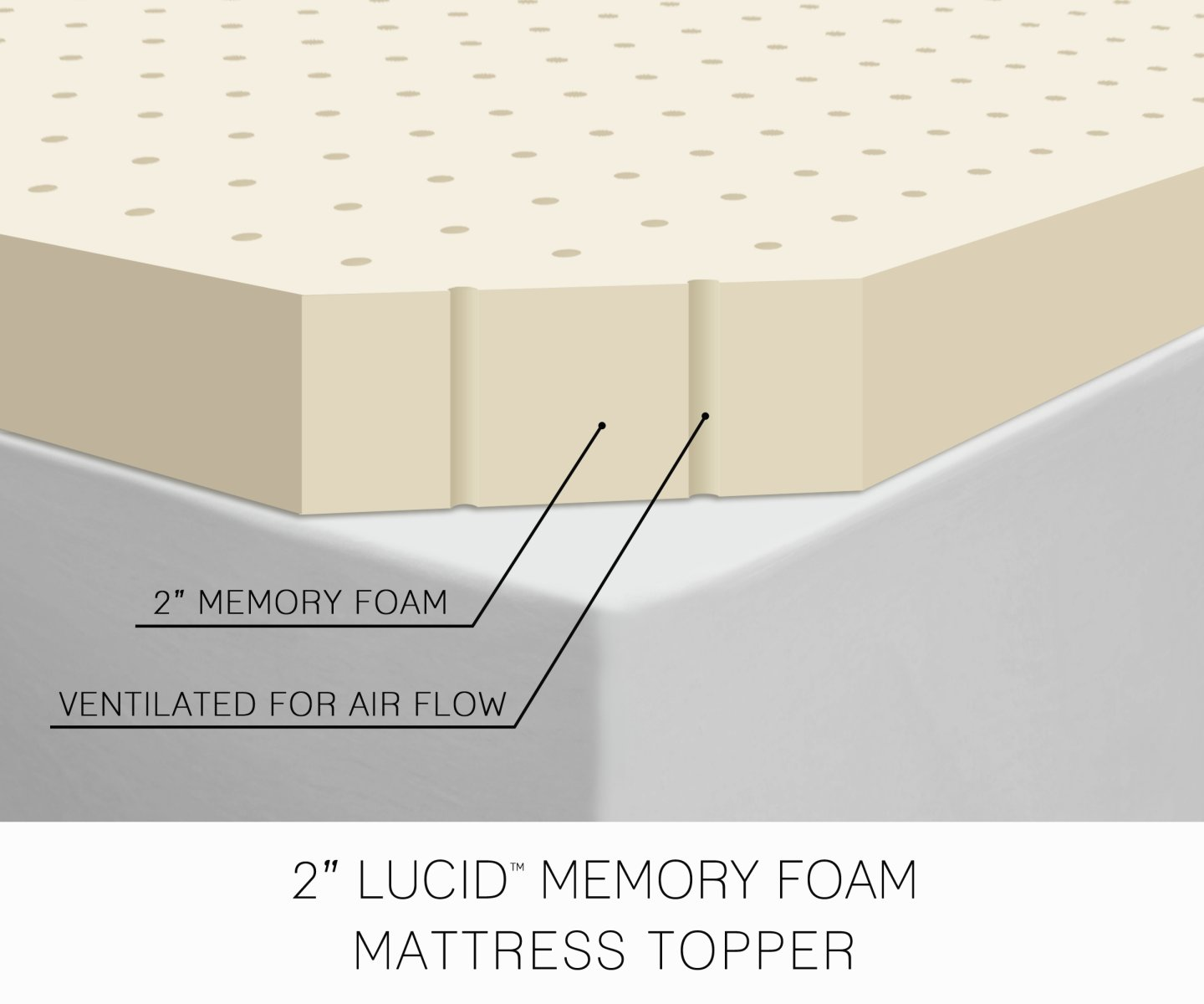 Gel Highloft 4-inch Memory Foam Mattress Topper With Cover (King) Reviews