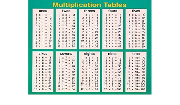 Common worksheets 1 to 10 multiplication table for 1 to 10 table