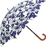 サントス 日傘 UVカット 45cm 手開き式 百花涼藍 紫陽花 JK-65 -