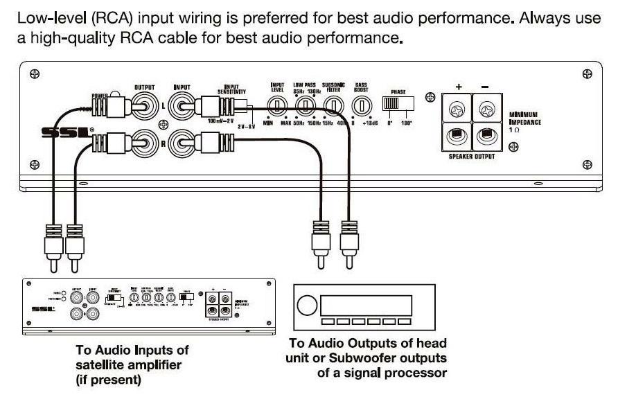 Amazon.com: SSL EV4000D EVOLUTION 4000-watts Monoblock