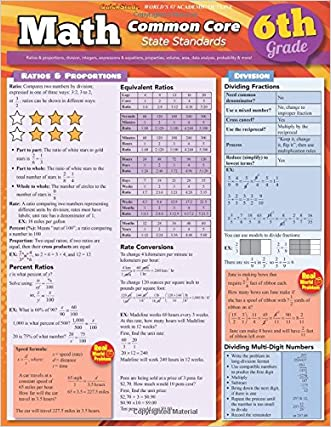 Math Common Core 6Th Grade (Quick Study: Academic)