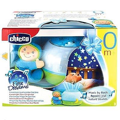 Nursery Ceiling Projectornight Light With Moving Stars Babyandbump