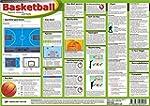 Basketball: Regeln, Abl�ufe und Ma�e