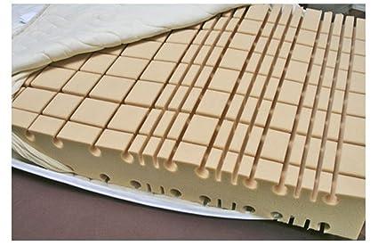 7-Zonen-Kaltschaummatratze RELAX PLUS - Matratzenhulle waschbar bis 60°C, Härtegrad:soft H2;Matratzengröße:140x200cm