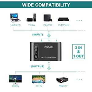 HDMI Switch, Techole Aluminum HDMI Switch 3 in 1 Out, HDMI Switch with IR Remote Control, HDMI Switch Splitter Supports 4k@60HZ, 3D HD 1080P Ver1.4 HDCP for Xbox PS4 Apple TV Fire Stick Blu-Ray Player (Color: Black)