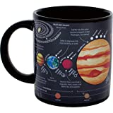 Heat Changing Planet Mug - Add Coffee or Tea and the Solar System Appears - Comes in a Fun Gift Box (Color: Planets)