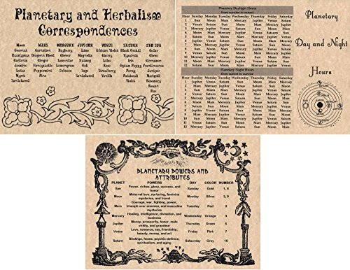3-planetary-correspondence-pages-book-of-shadows-spell-pages-wicca-witchcraft-copper