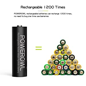 POWEROWL High Capacity Rechargeable AA and AAA Batteries with Battery Charger (USB Fast Charging, Independent Slot), NiMh 4 PCS AA 2800mAh & 4 PCS AAA 1000mAh (Tamaño: 8 pack)