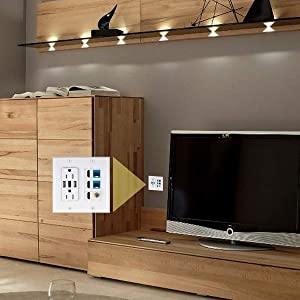 2 Power Outlet 15A with Dual 2.4A USB Charger Port Wall Plate with LED Lighting, IQIAN 3 HDMI HDTV + 2 CAT6 RJ45 Ethernet + Coaxial Cable TV F Type Keystone Face Plate White . (Color: 3hdmi-bb-1)
