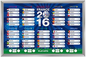 european football tables latest