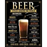 BCreative Beer Styles Around The World Poster
