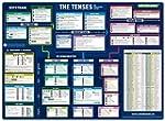mindmemo Lernposter - The Tenses - Di...