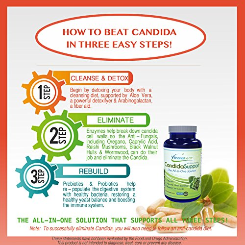 Yeast infection sides mouth candida in stool emedicine for Exterior yeast infection