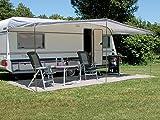 Wohnwagen Sonnendach Sonnensegel PREMIUM Modell 2016