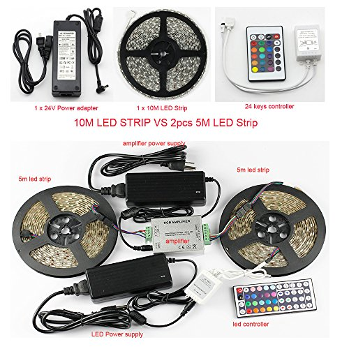 Supernight® 10M/33Ft 5050 Rgb Flexible Led Strip Dc 24V 300Leds/10M Festival Decorative Led Light Strips Color Changing Led Ribbon With Power Supply 24Keys Remote Controller
