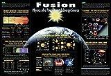 Fusion Chart (59