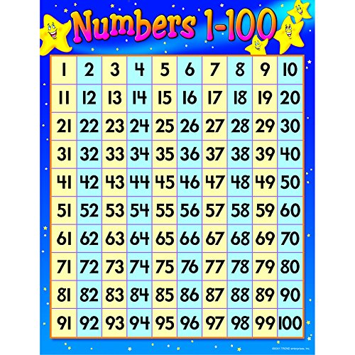 Trend Enterprises Numbers 1-100Learning Chart (T-38012) (Counting Numbers 100 compare prices)