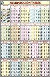 Multiplication Tables Chart (50x75cm)