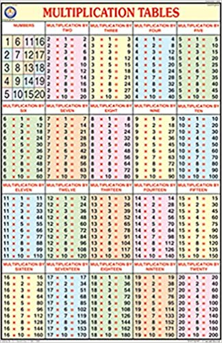 Worksheets 2 To 20 Table Chart Image buy multiplication tables chart 50x75cm book online at low prices in india reviews ratings