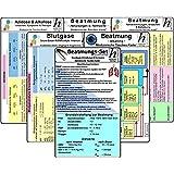 Beatmungs-Karten-Set - professional - Medizinische Taschen-Karte: Bestehend aus unseren Karten: - Beatmung - Grundlagen, Einstellungen & Normwerte; ... Symptome & Therapie  ( 7 Karten-Set )