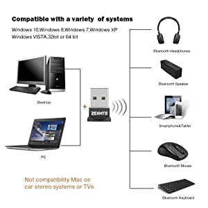 ZEXMTE USB Bluetooth Adapter for PC, Bluetooth 4 0 USB Adapter