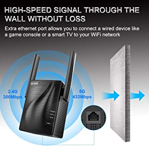 WiFi Range Extender - 750Mbps WiFi Repeater Wireless Signal Booster, 2.4 & 5GHz Dual Band WiFi Extender with Gigabit Ethernet Port, 360 Degree Full Coverage WiFi Range Extender Repeater, Simple Setup (Color: Black)