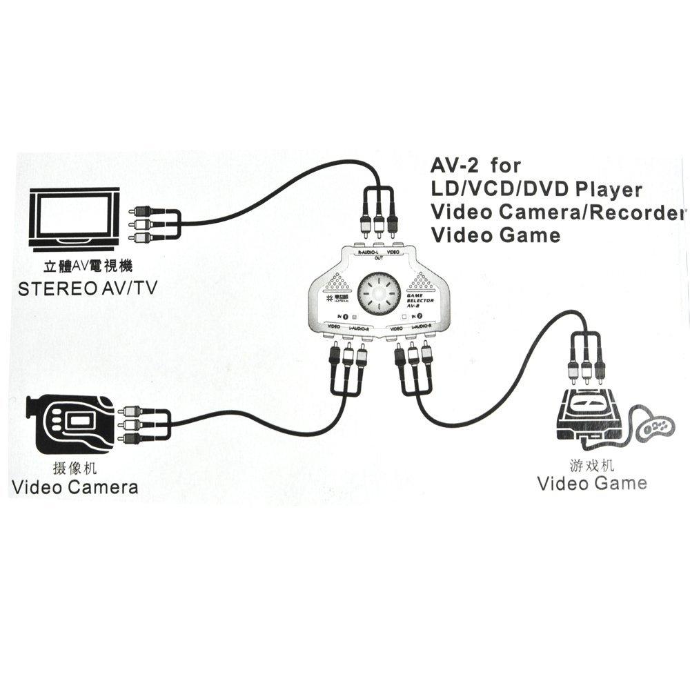 how to connect ps4 to pc speakers