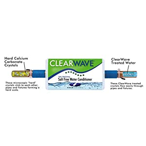 Clearwave CW-125 Salt-Free Electronic Water Conditioner